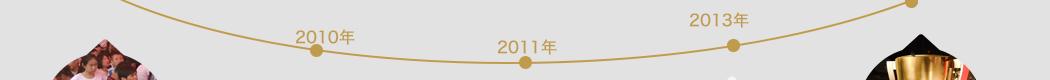 2009年春节过后,波颜婷正式入驻网络,为避免淘宝销售假货,波颜婷开通官方网站,独家运营销售!